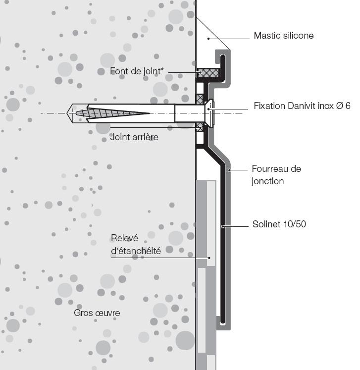 SCHEMA-SOLINET-1050-FIXATIONS-MEMBRANE-EPDM-SOLIN-DANIALU-AMAEVA